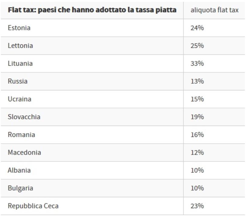 tabella flat tax
