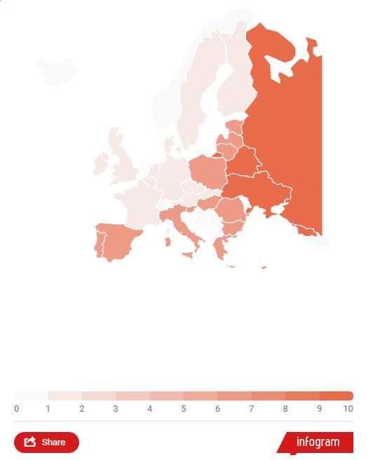 evasione fiscale europa